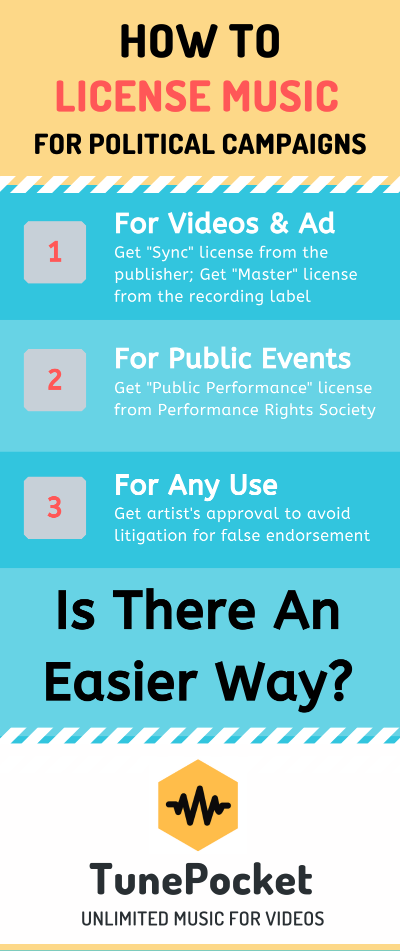 How to license music for political campaigns