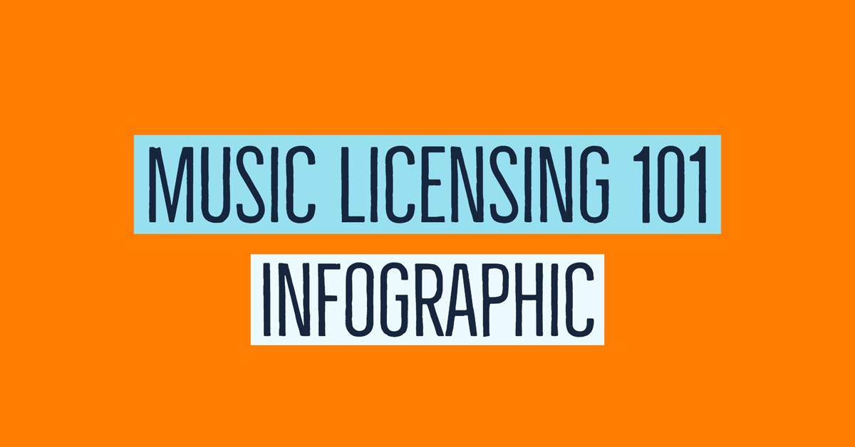 Music Licensing 101