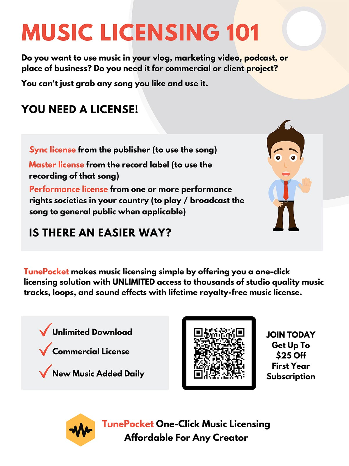 Music Licensing 101 Infographic - TunePocket