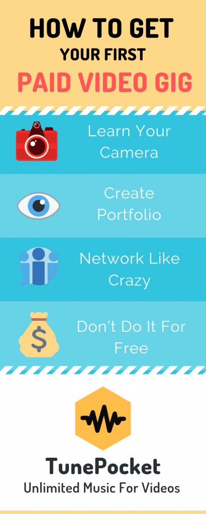 how to get your first paid videography gig infographic