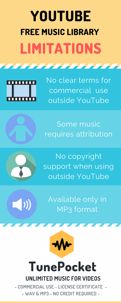 youtube free music library limitations